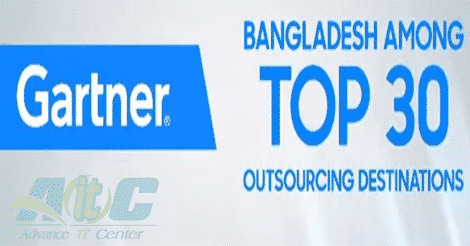 Online Outsourcing work in Bangladesh