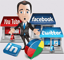 social media marketing in business